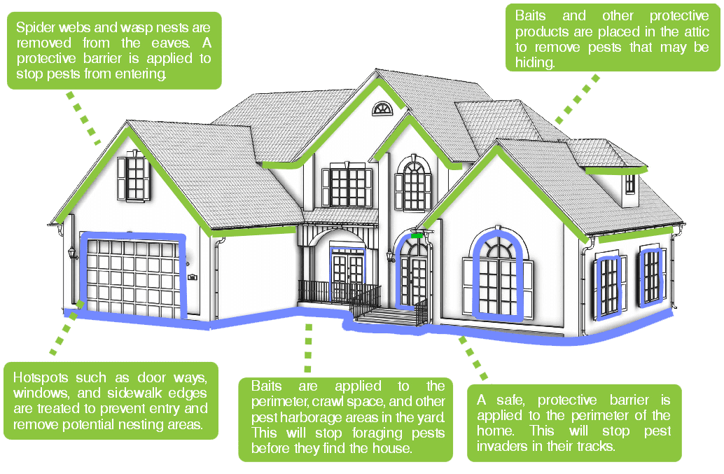Home diagram